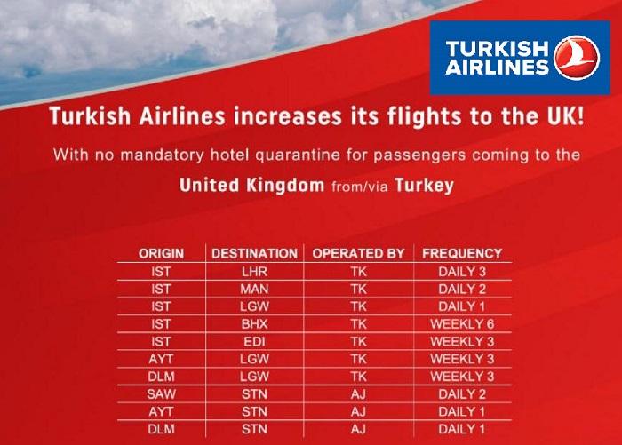 برقراری مجدد پرواز های ترکیش در مسیر انگلستان